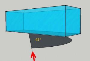 Réunion mensuelle du 10/02/2012 (1) dans * Pratique/Technique 45%C2%B0-300x204